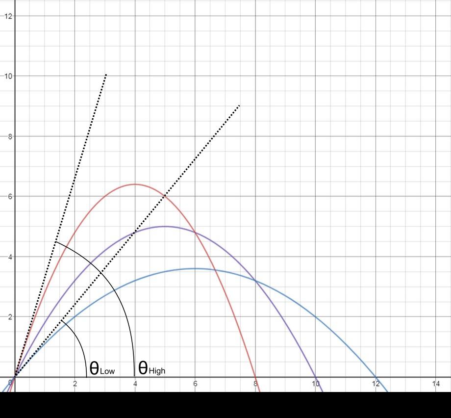 large.Plot_Angle.png.ac9cf9540f567153c13